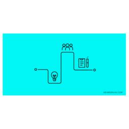 AI-driven Procurement and Purchasing assistant